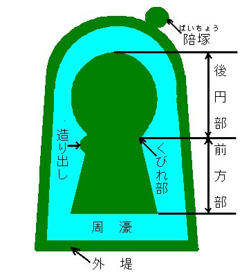 Kofun01